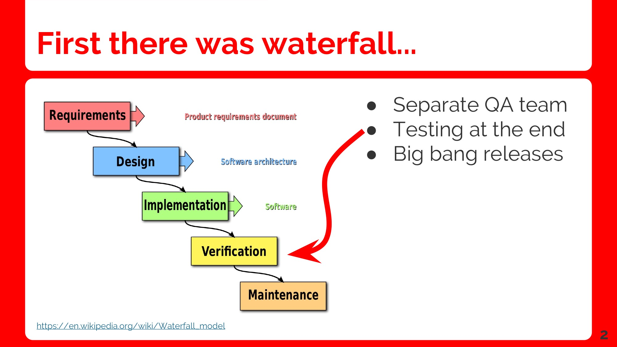 Alister Scott - The Future of Testing is Distributed FINAL(1) 02